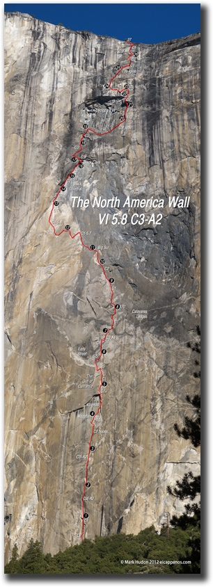 The North America Wall
